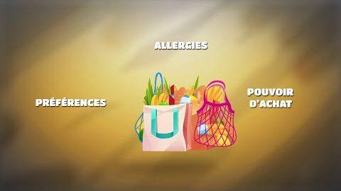 2Mn Pour Comprendre Limportance De Diversifier Son Alimentation Du 21 Mai 2021 Plzzhipo4Qw Image