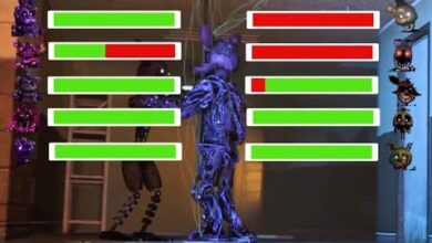 Fnaf Ignited Vs Toxic Animatronics With Healthbars 4Sv Dnli9Yc Image