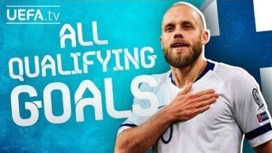 All Finland Goals In Their Way To Euro 2020 Nvu6Erstu3Y Image