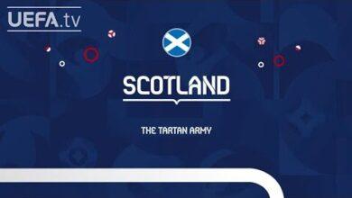Robertson Mcginn Clarke Scotland Meet The Team Euro 2020 4Iuapu2Ea1I Image