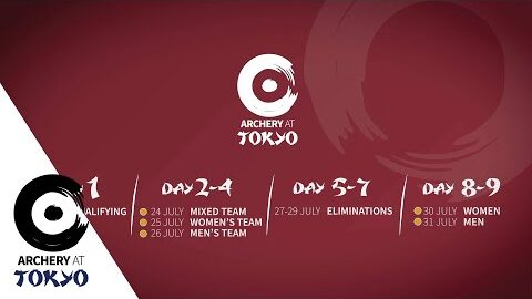 The Olympic Archery Schedule Explained Archeryattokyo