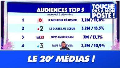 Le Groupe France Televisions Est Il En Train De Manger Tf1 Jdag3Jie0Jw Image