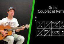 Le Tuto Express Harvest Neil Young Cours Guitare Folk Flatpicking Tb Bpnfsrk Image