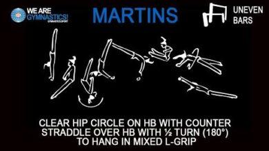 The Martins 2021 European Championships Wag New Ub Element Lg0C Yin97W Image